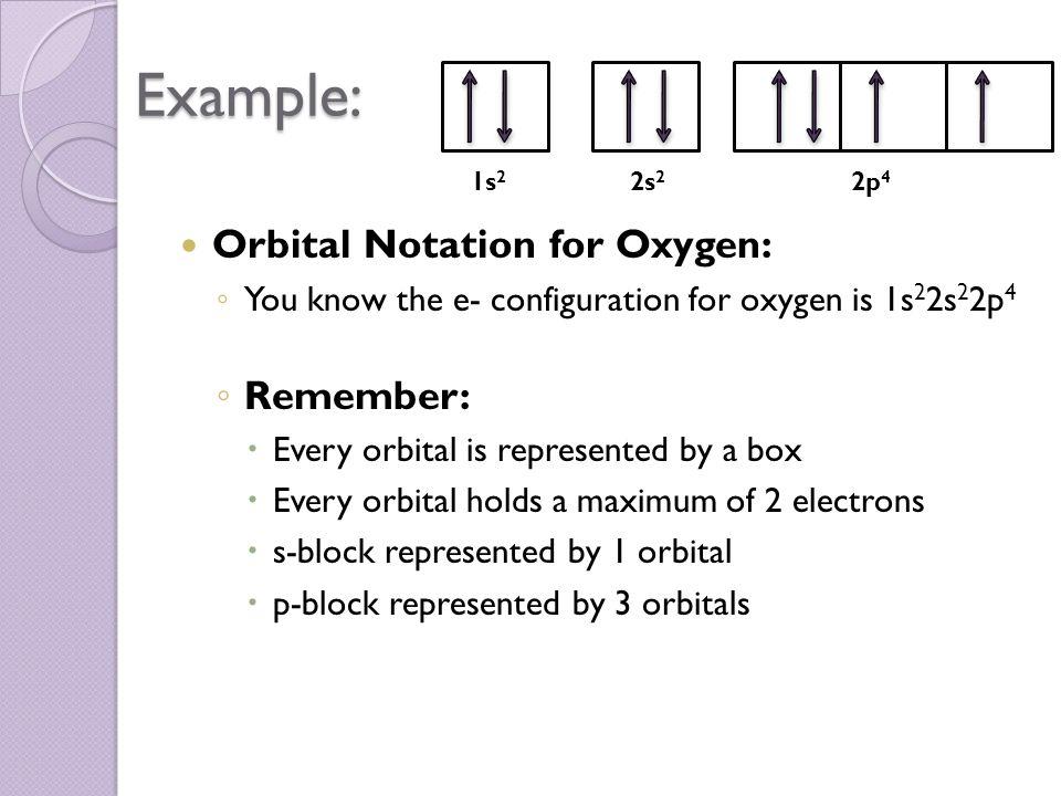 Orbital notation how to write help writing popular argumentative essay on donald trump