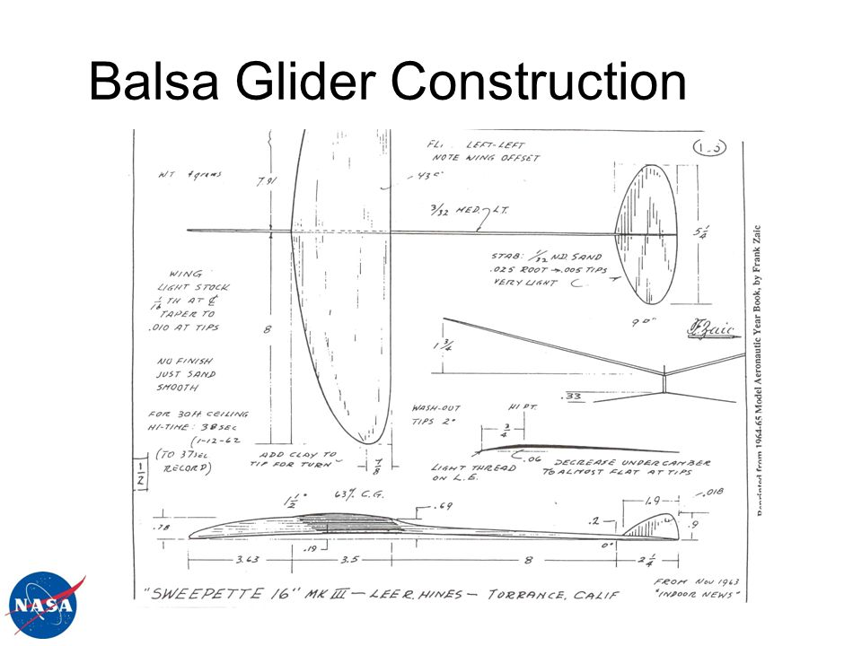 Balsa Glider Construction Ppt Video Online Download