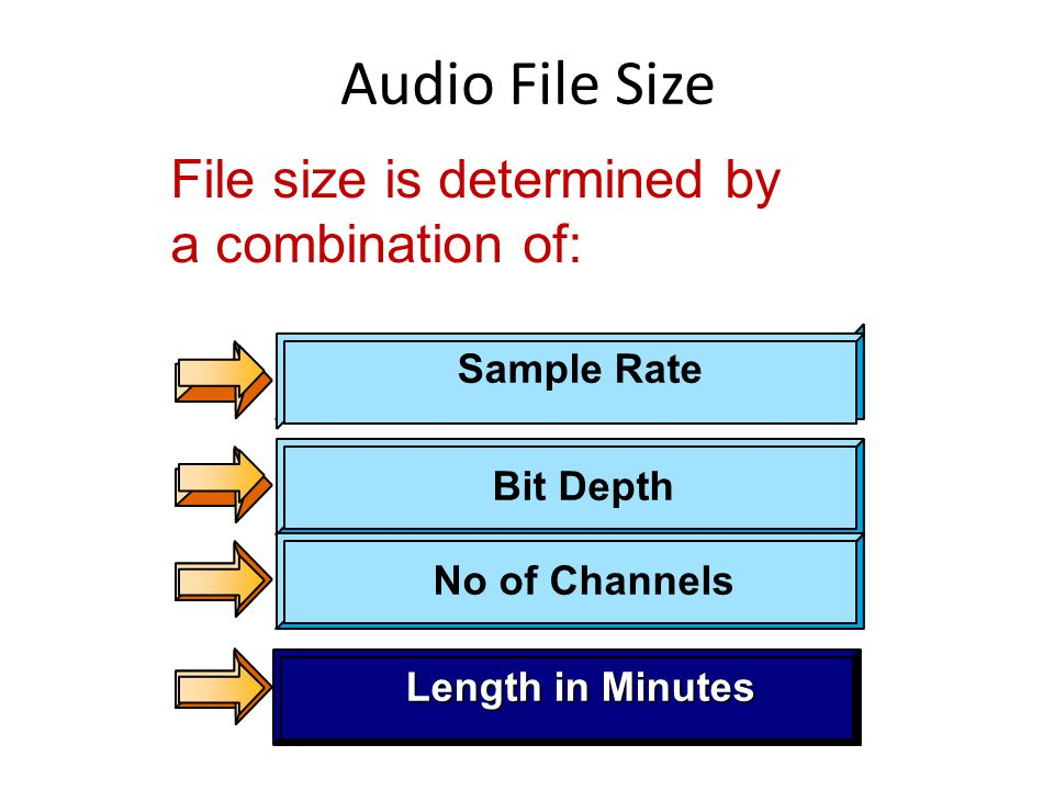 Sound in Multimedia and HCI - ppt video online download