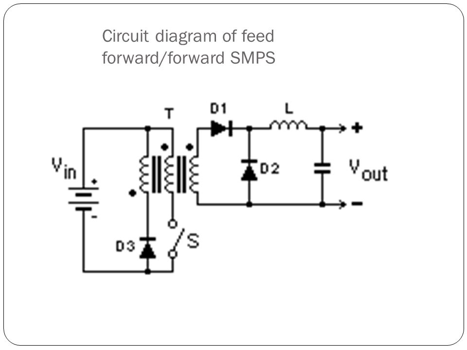 Application of power electronics - ppt download