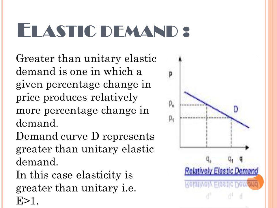less than unitary elastic demand
