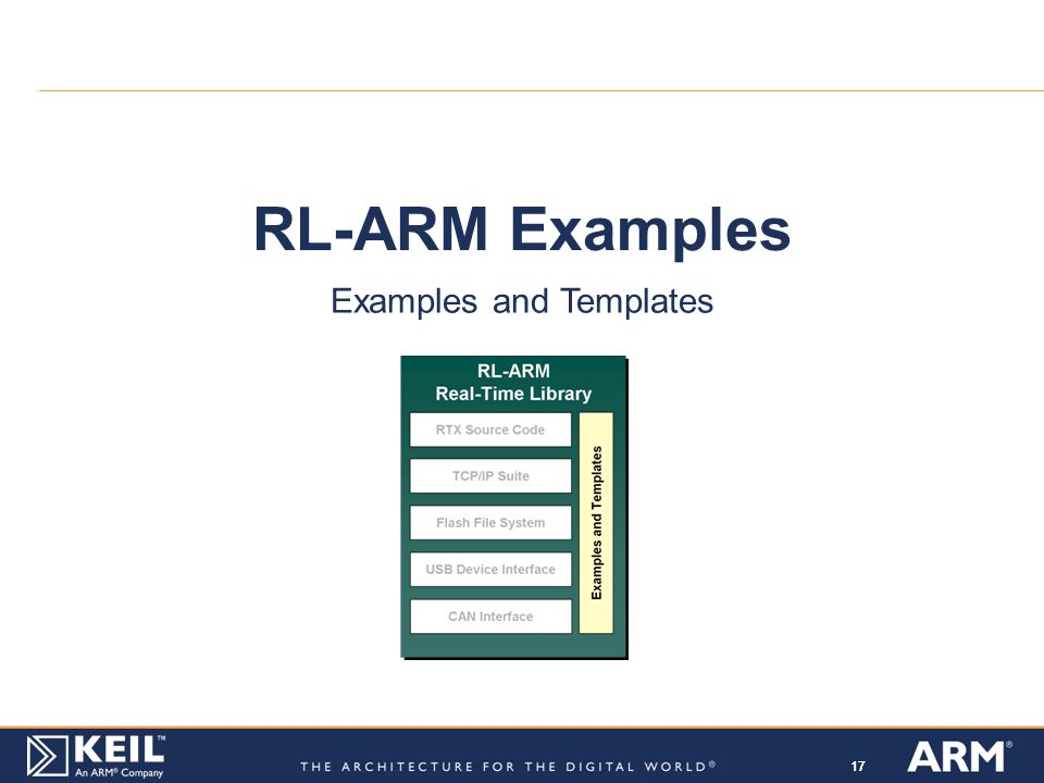 RL-ARM Real-Time Library - ppt video online download