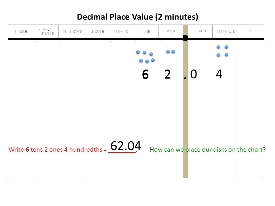 All About How To Use A Decimal Place Value Chart Udemy Blog