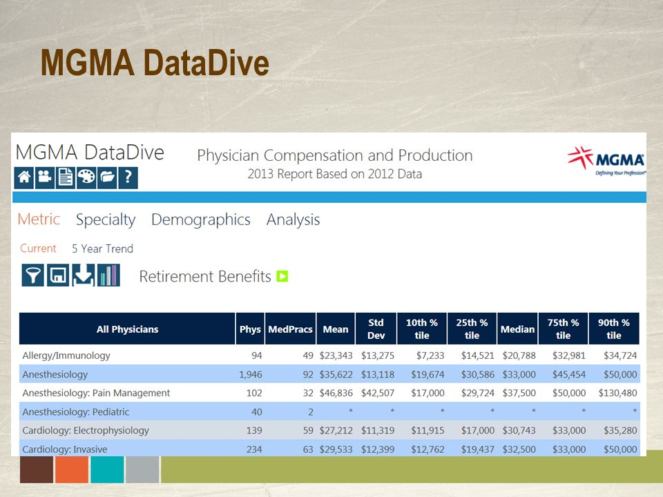 The Evolution of the Physician Compensation Plan: Volume to