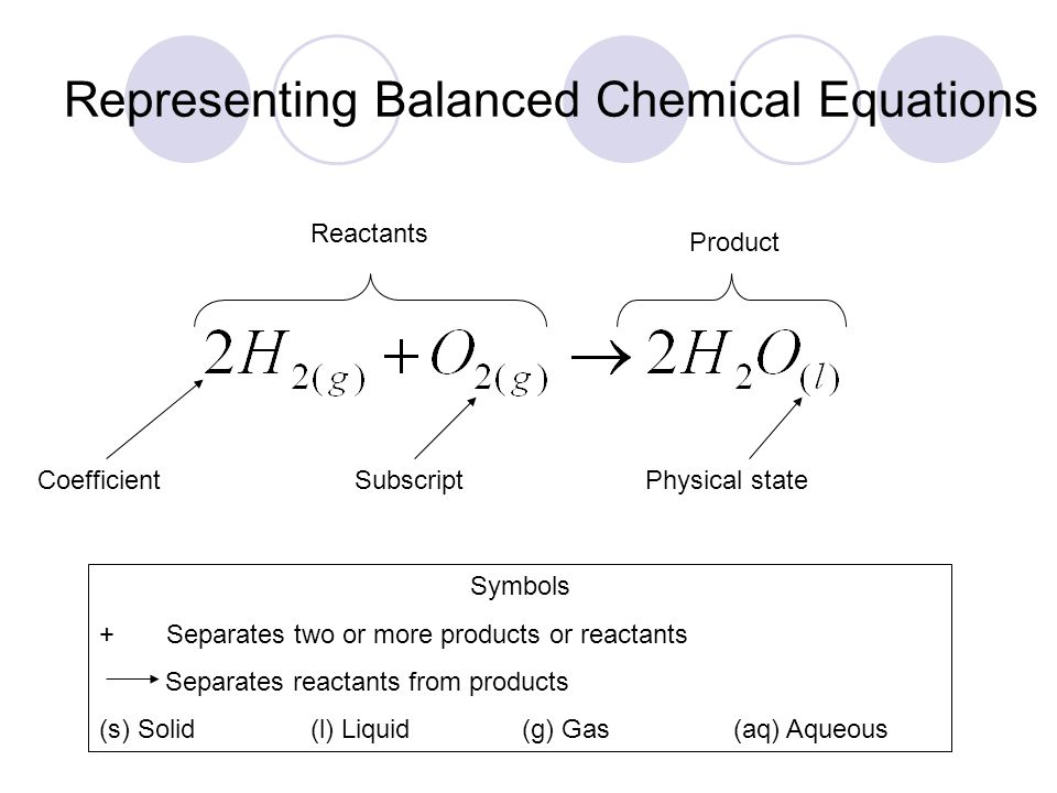 Chapter 10 Chemical Reactions Ppt Video Online Download