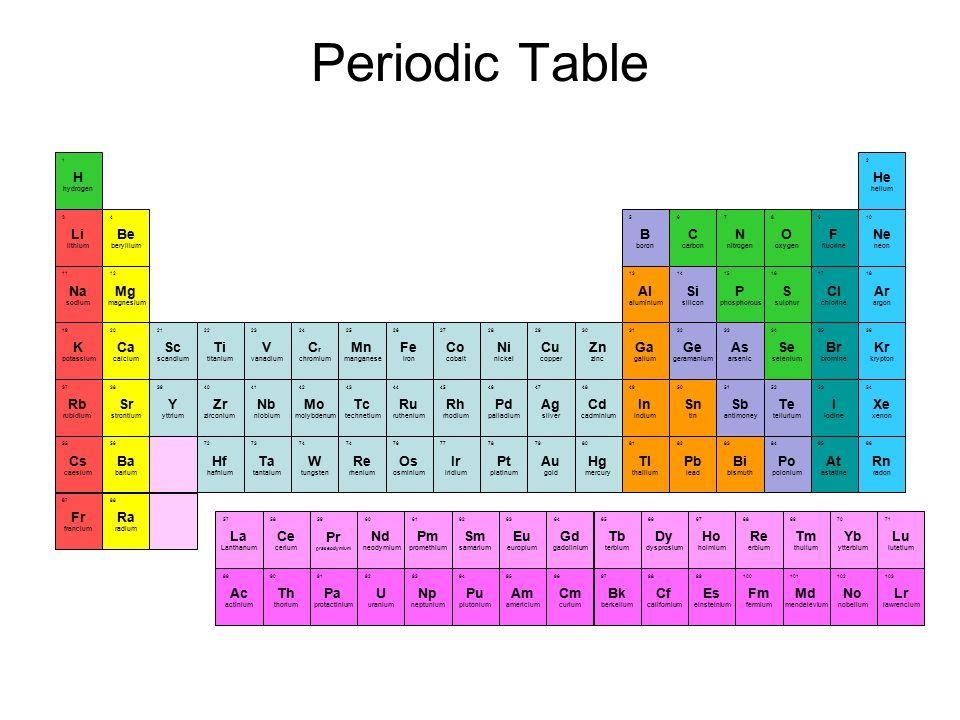Element words y k n u f o k y b ba co b at la yttrium potassium 3 periodic table urtaz Choice Image