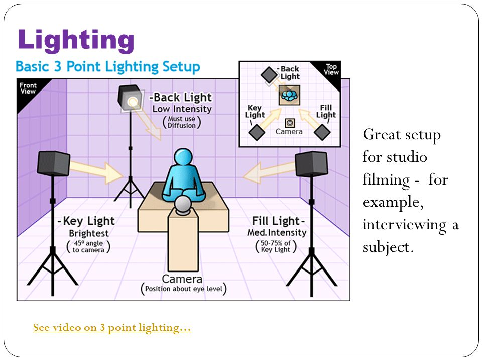 Lighting Great setup for studio filming - for example, interviewing a subject.