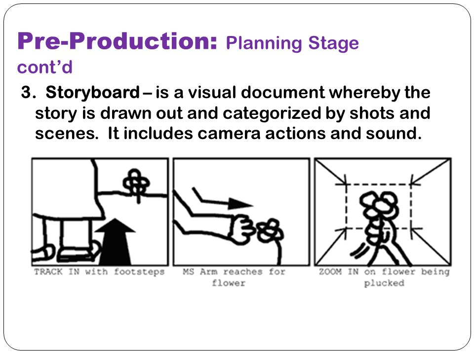 Pre-Production: Planning Stage cont'd