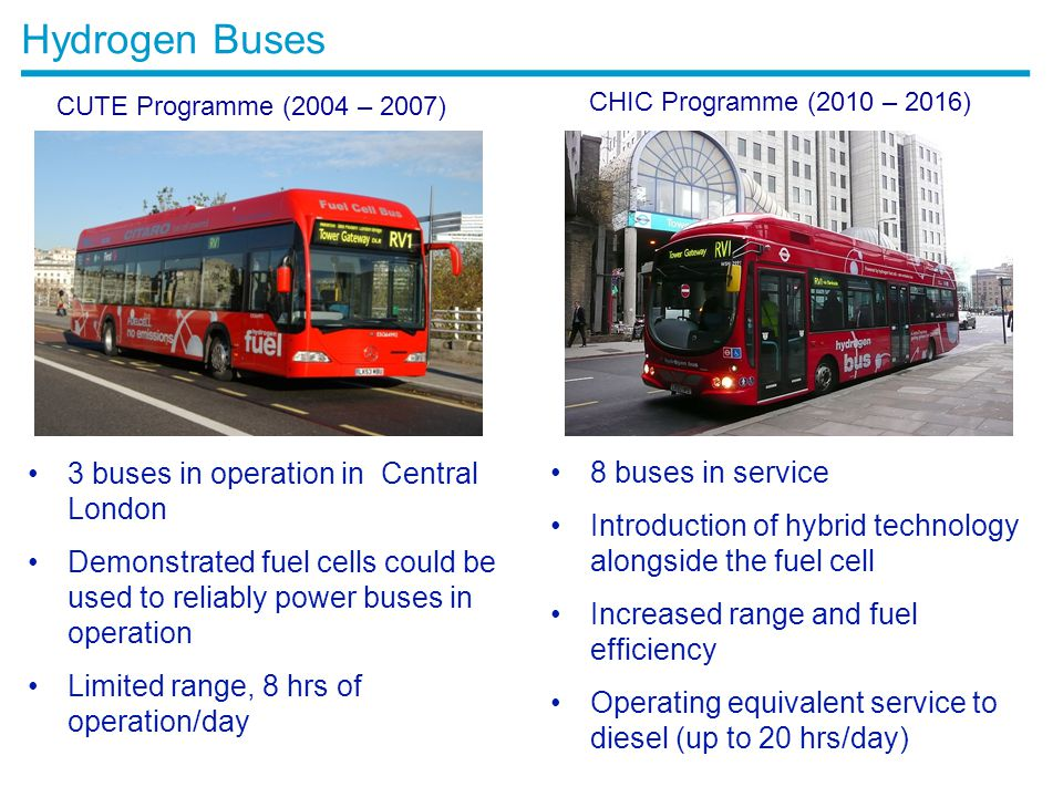 Hydrogen Buses 3 buses in operation in Central London
