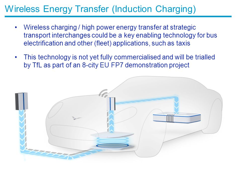 Wireless Energy Transfer (Induction Charging)