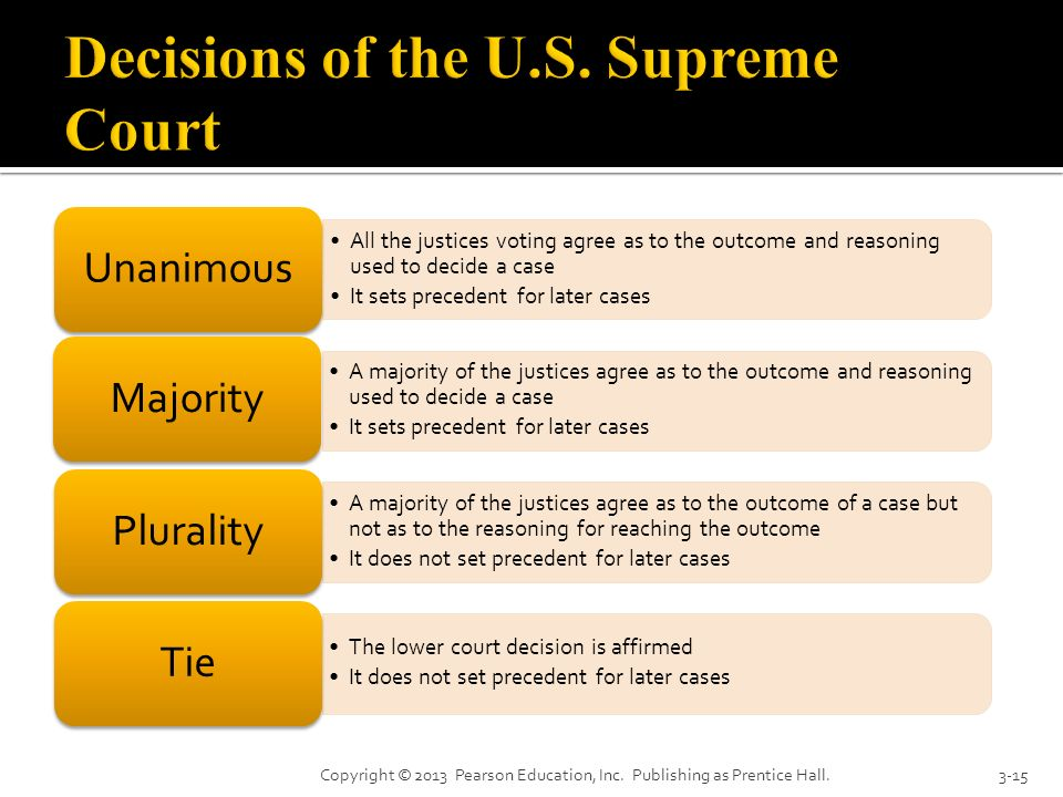 Decisions of the U.S. Supreme Court