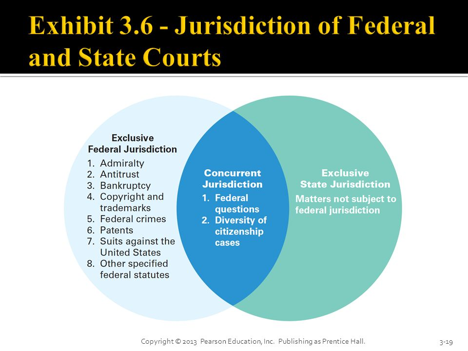 Exhibit Jurisdiction of Federal and State Courts