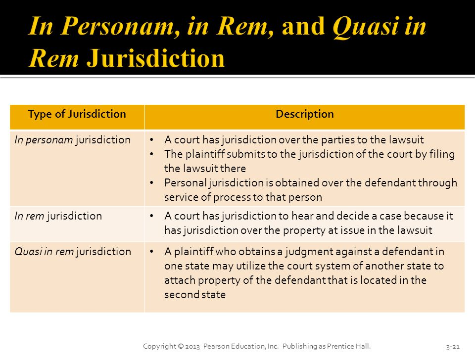 In Personam, in Rem, and Quasi in Rem Jurisdiction