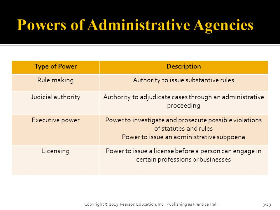 Powers of Administrative Agencies