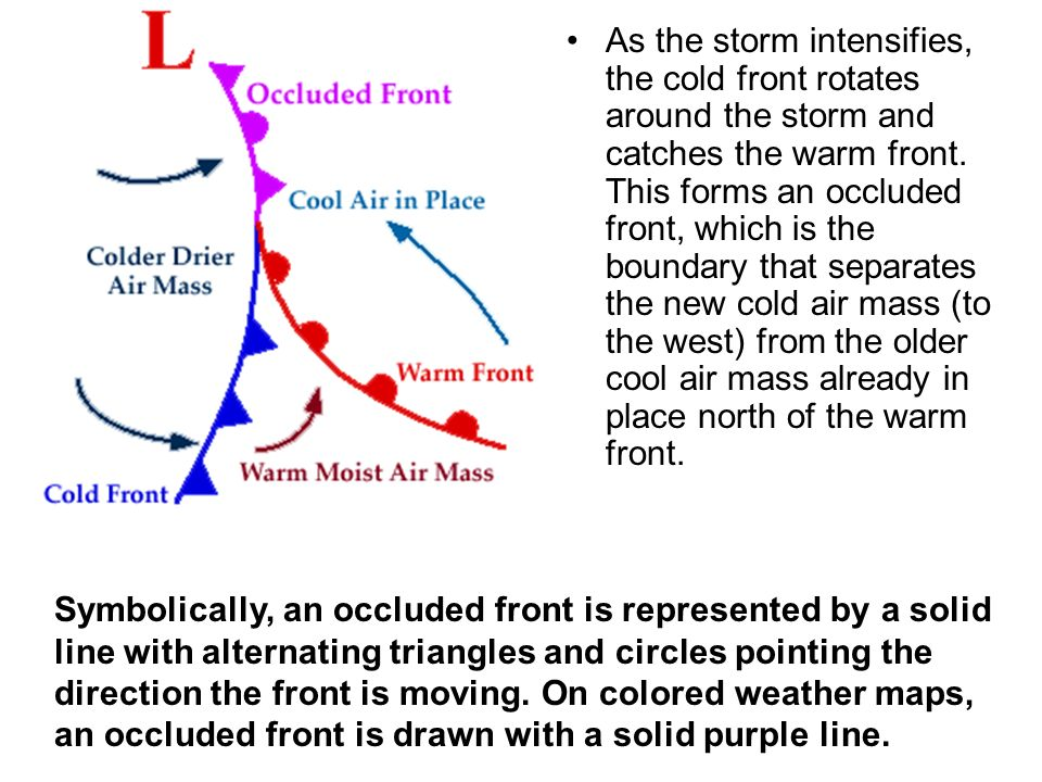 Occluded Front Diagram Moving West Wiring Diagram