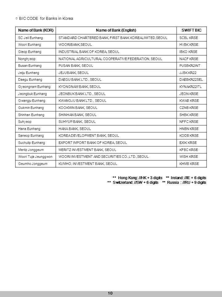 Ayuntamiento redovan : Td bank bic code canada