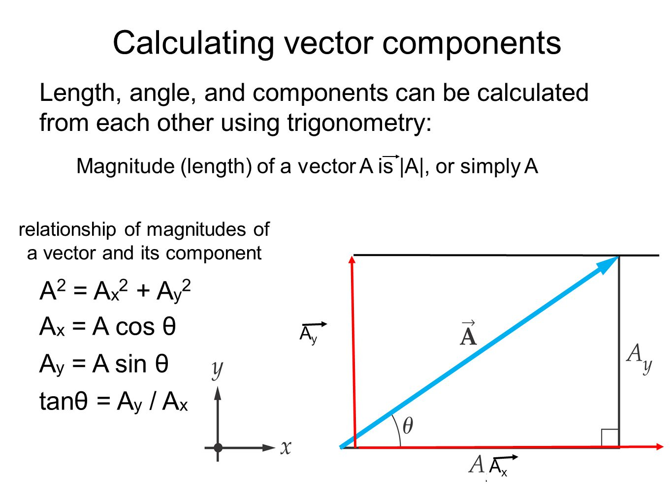 Calculating vector components