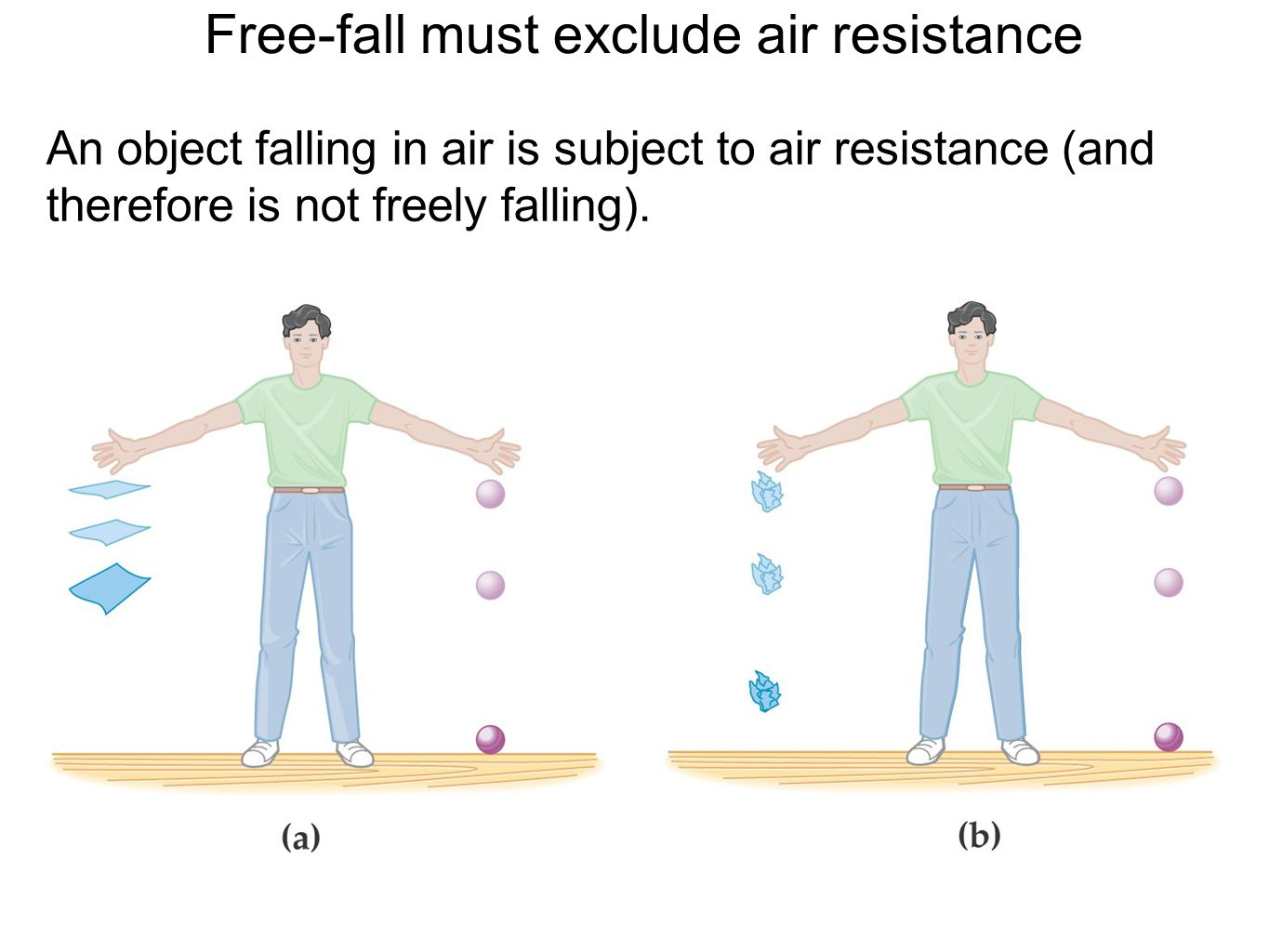 Free-fall must exclude air resistance