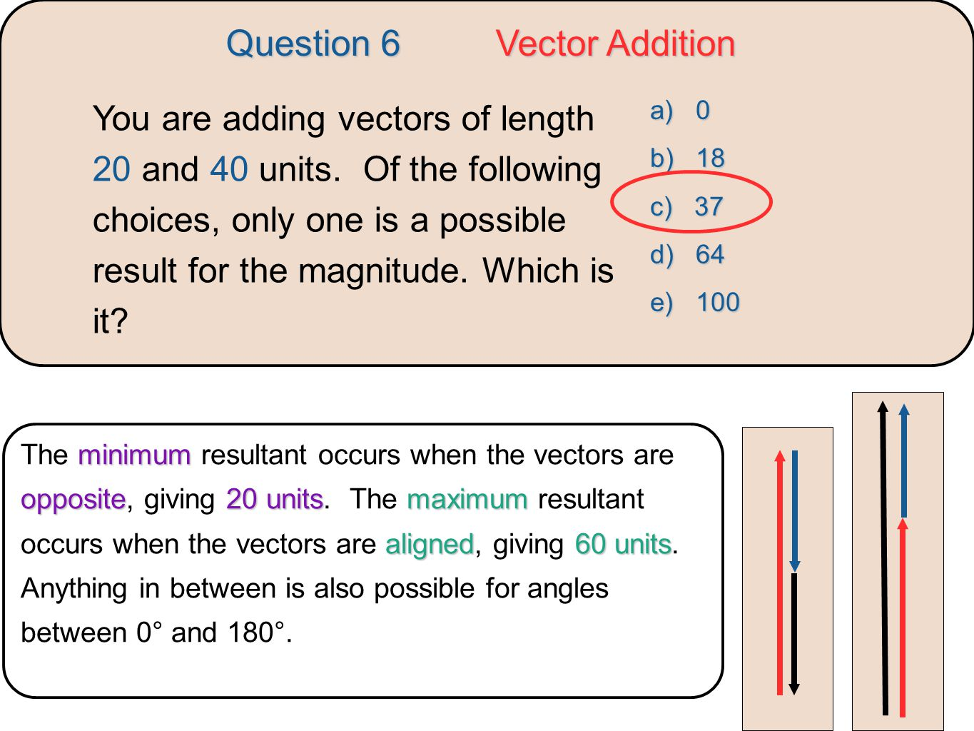 Question 6 Vector Addition