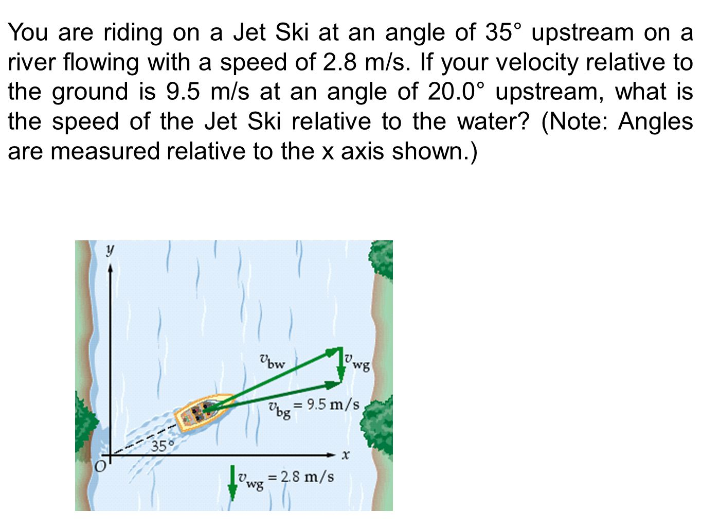 You are riding on a Jet Ski at an angle of 35° upstream on a river flowing with a speed of 2.8 m/s.