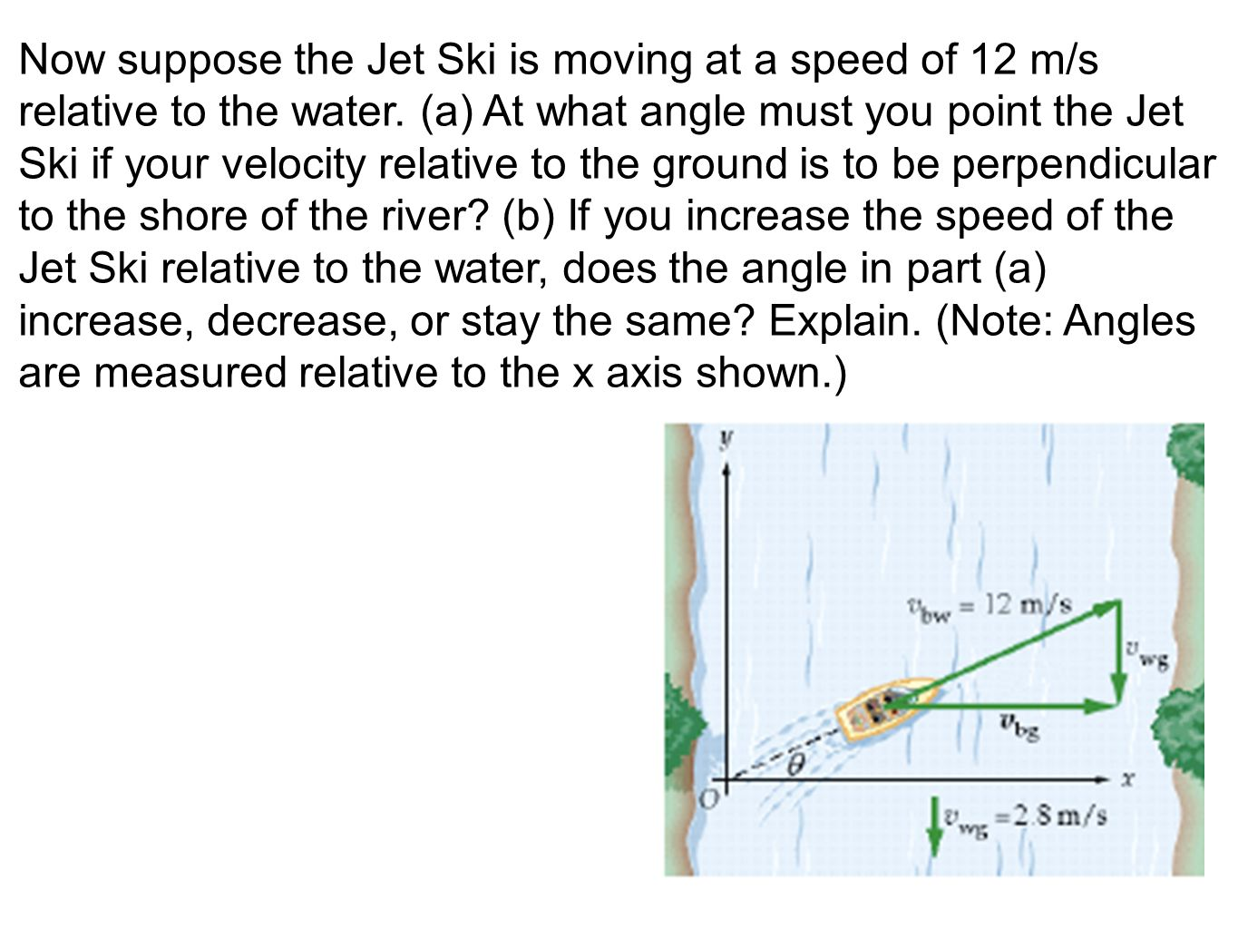 Now suppose the Jet Ski is moving at a speed of 12 m/s relative to the water.