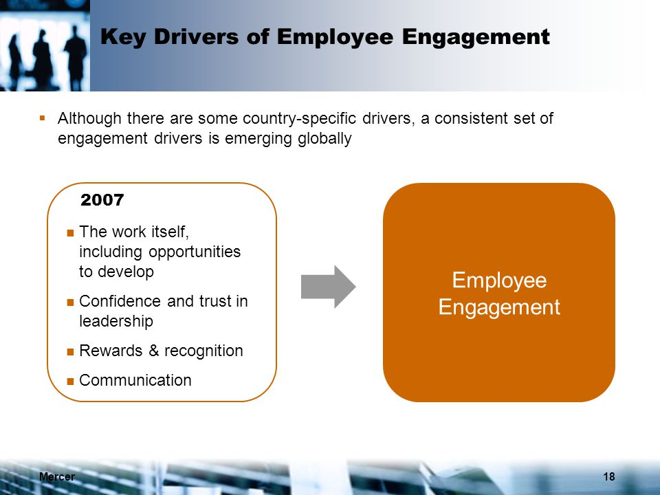 dissertation questions on employee engagement An investigation of employee engagement and business outcomes at an engineering services firm by preetinder singh gill dissertation submitted to the college of technology.