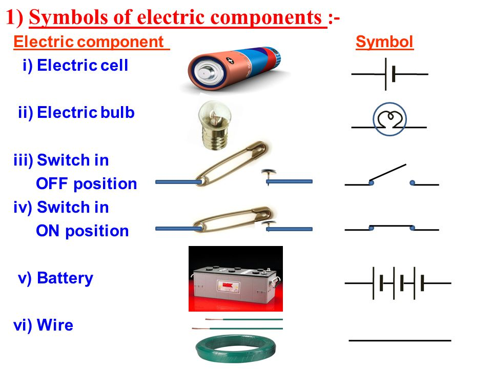essay about electric bell Aim: to make an electric bell which springs back and closes the circuit explain to the children that this flow of current is what powers things like the electric bell point out to pupils the negative and positive terminals of the battery and explain that direct current flows from the positive terminal to a.