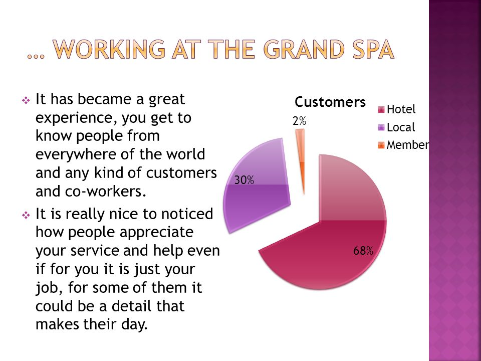… Working at The Grand Spa