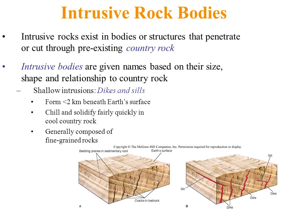Intrusive Rock Bodies Intrusive rocks exist in bodies or structures that penetrate or cut through pre-existing country rock.