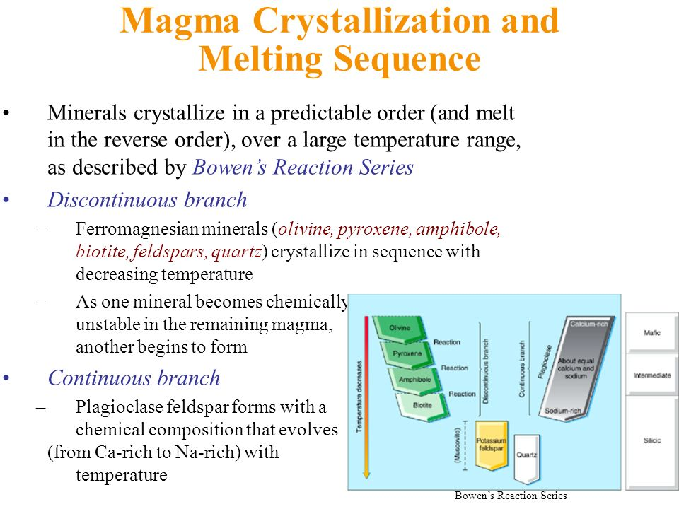 Magma Crystallization and Melting Sequence