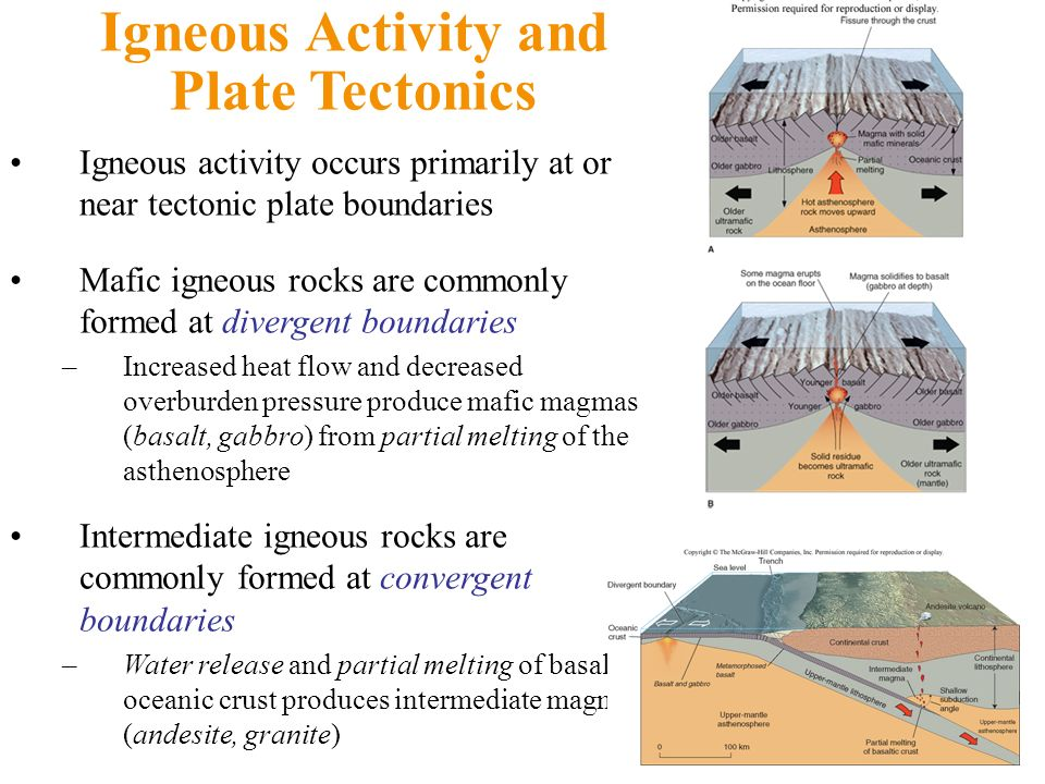 Igneous Activity and Plate Tectonics