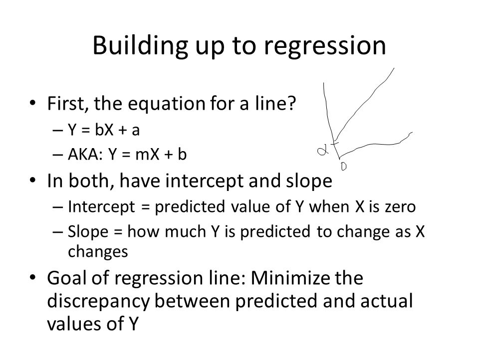 difference between correlation and regression pdf