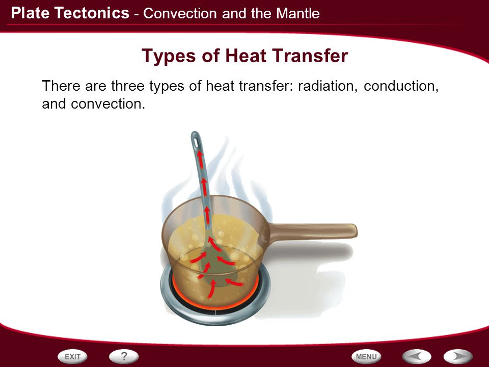 Types of Heat Transfer - Convection and the Mantle