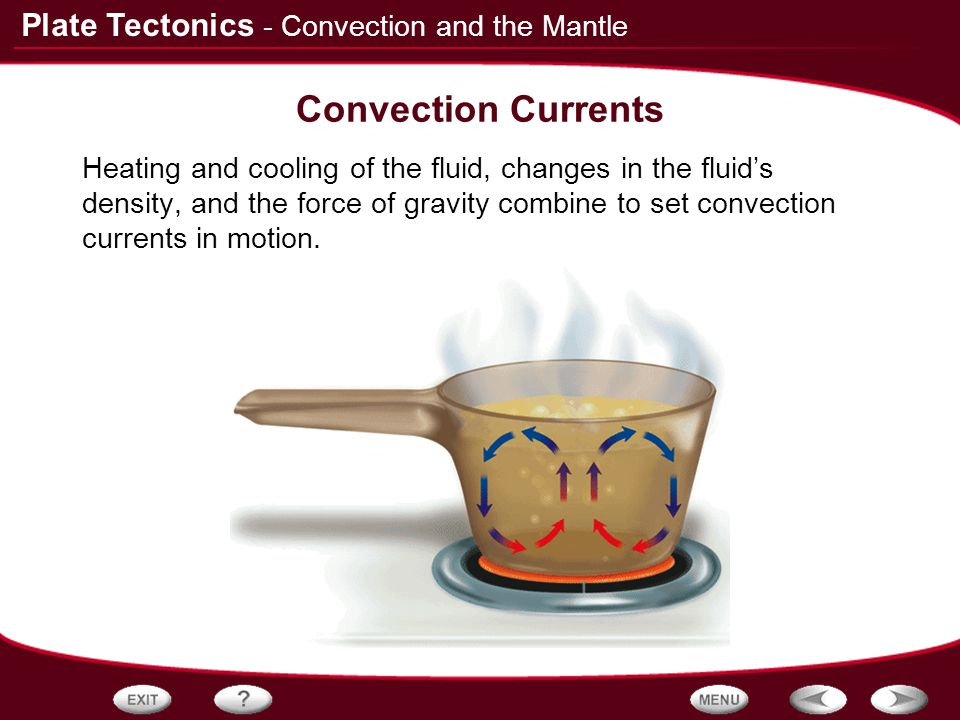 Convection Currents - Convection and the Mantle
