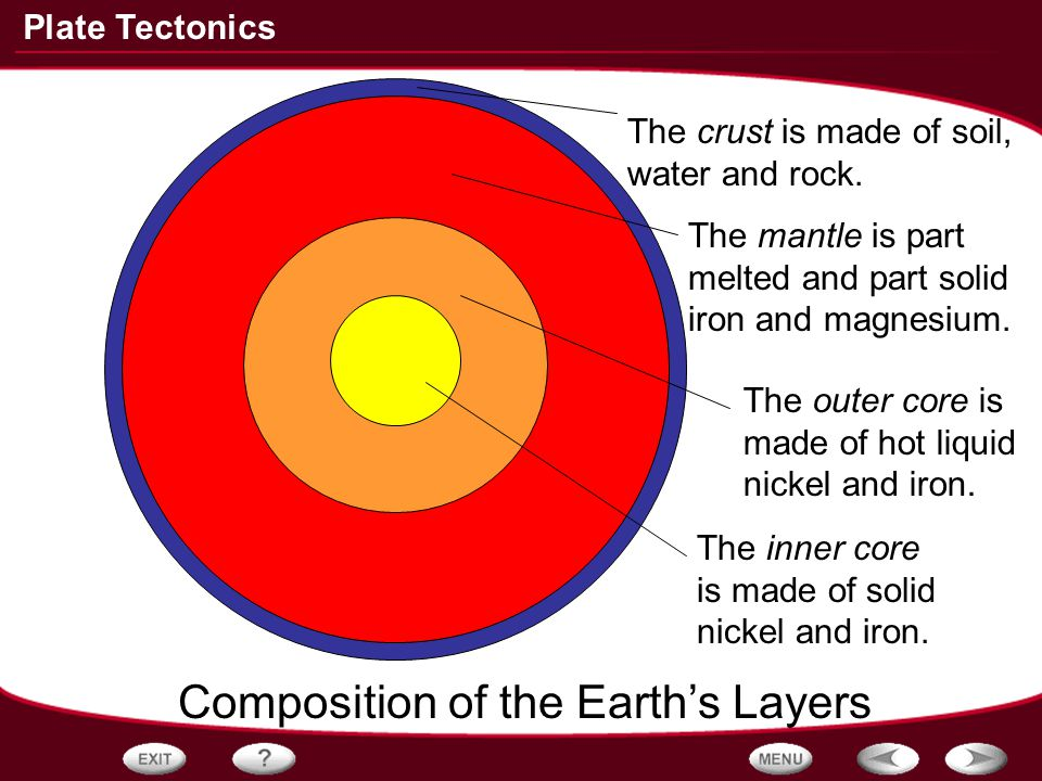 Composition of the Earth's Layers