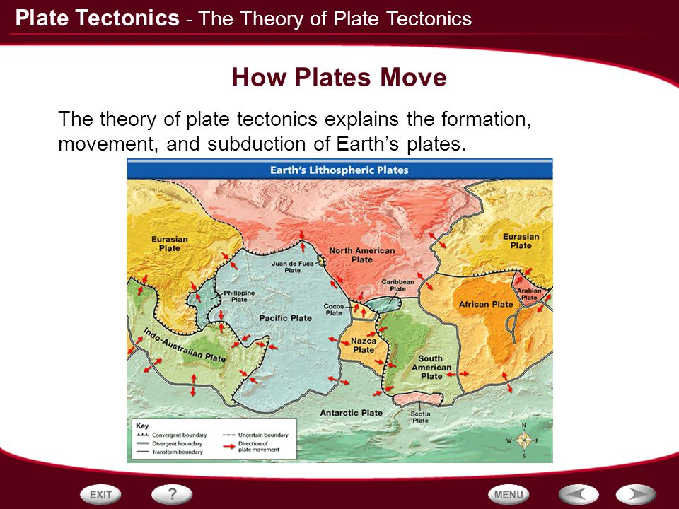 How Plates Move - The Theory of Plate Tectonics