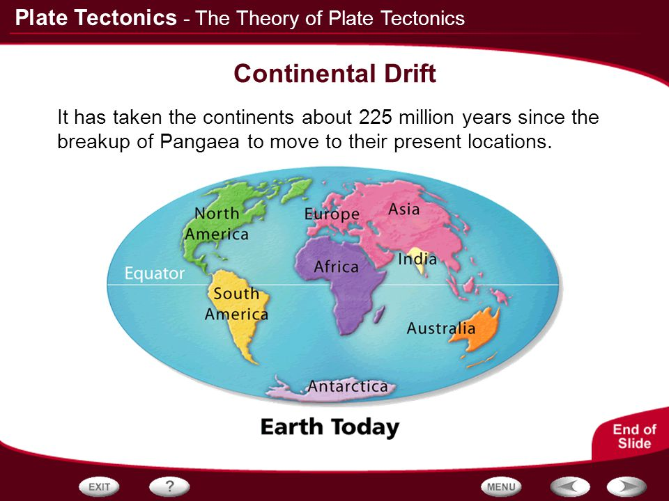 Continental Drift - The Theory of Plate Tectonics