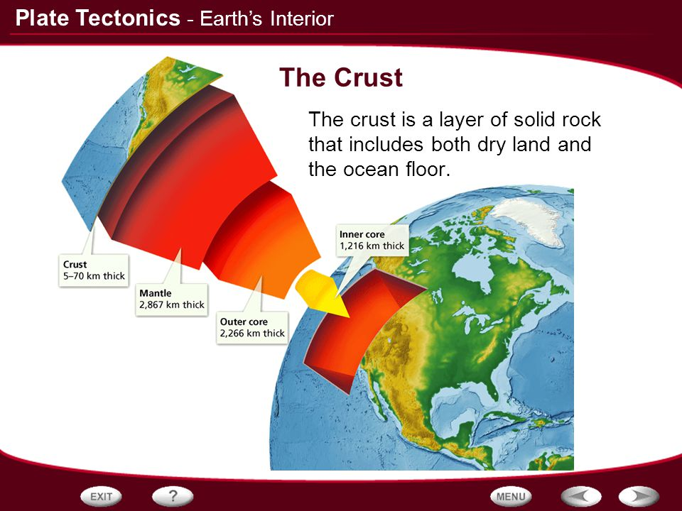 The Crust - Earth's Interior