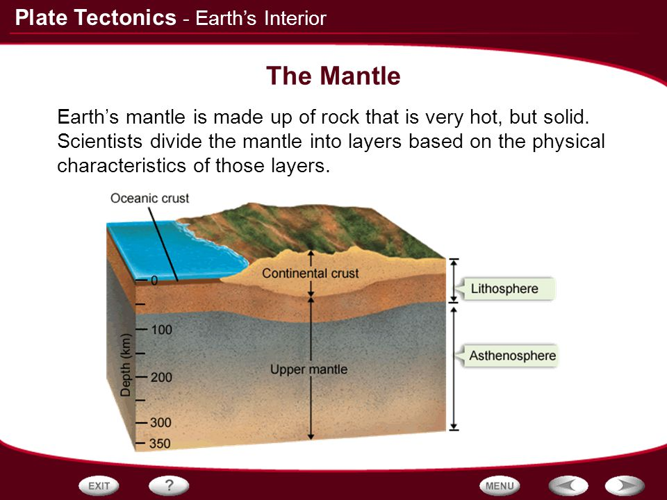 The Mantle - Earth's Interior