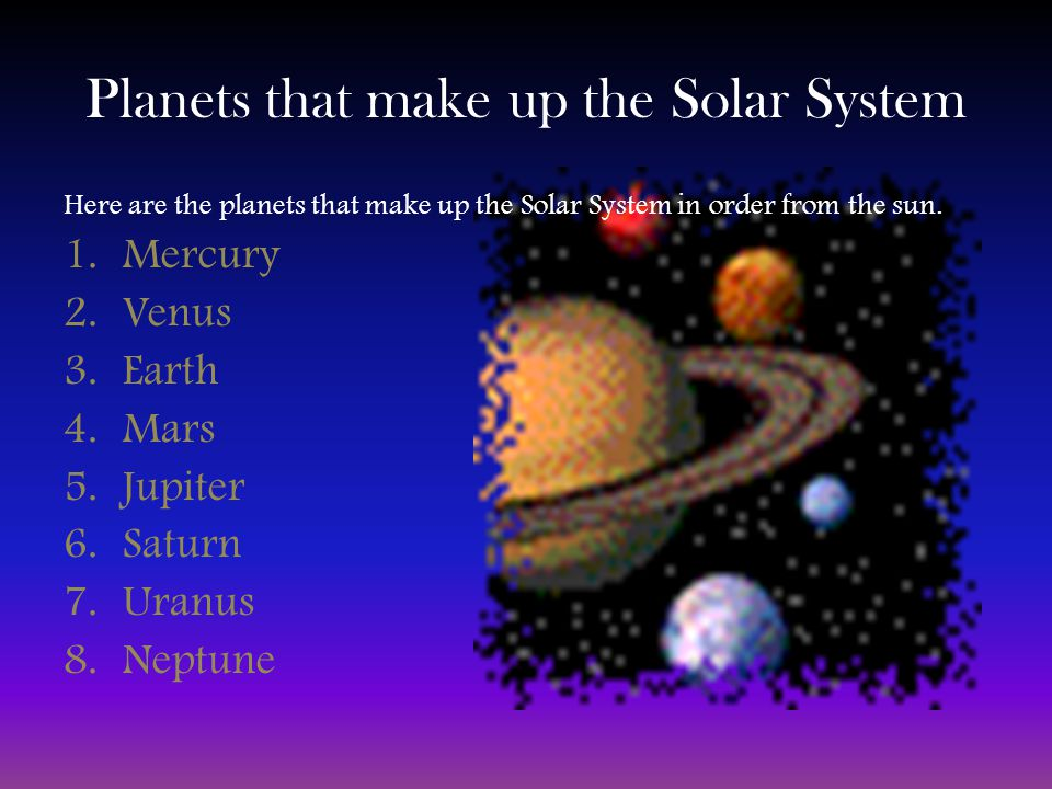 Planets that make up the Solar System