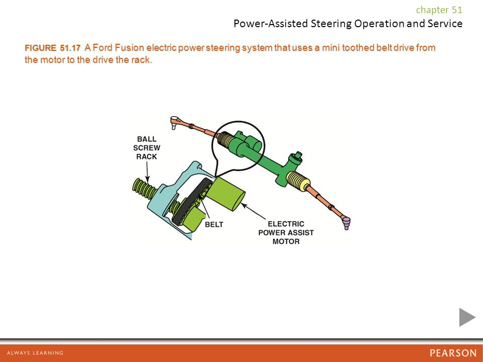 18 figure a ford fusion electric power steering system that uses a mini  toothed belt drive from the motor to the drive the rack
