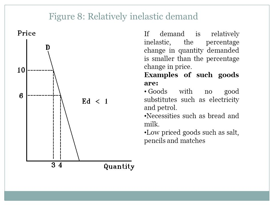 Unit 3 Demand And Supply Of Agricultural Commodities Ppt Download