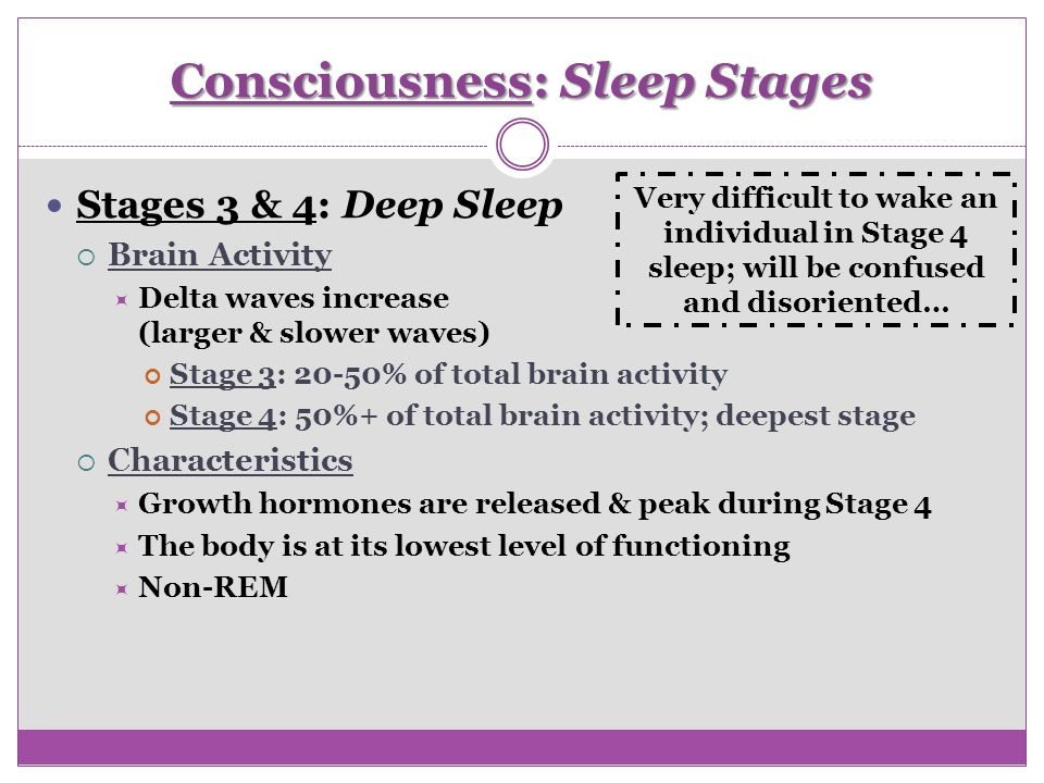 stages of level of consciousness