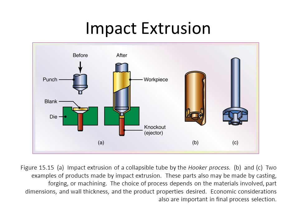 Extrusion and Drawing of Metals - ppt video online download