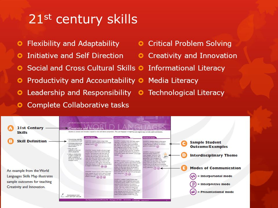 literacy technology and the social self essay Read this social issues research paper and over 88,000 other research documents adult literacy is essential to the economics of modern nations it is crucial to individuals to have proficient literacy skills to make a difference to their prosperity.