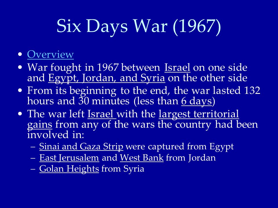 Six Days War 1967 Overview