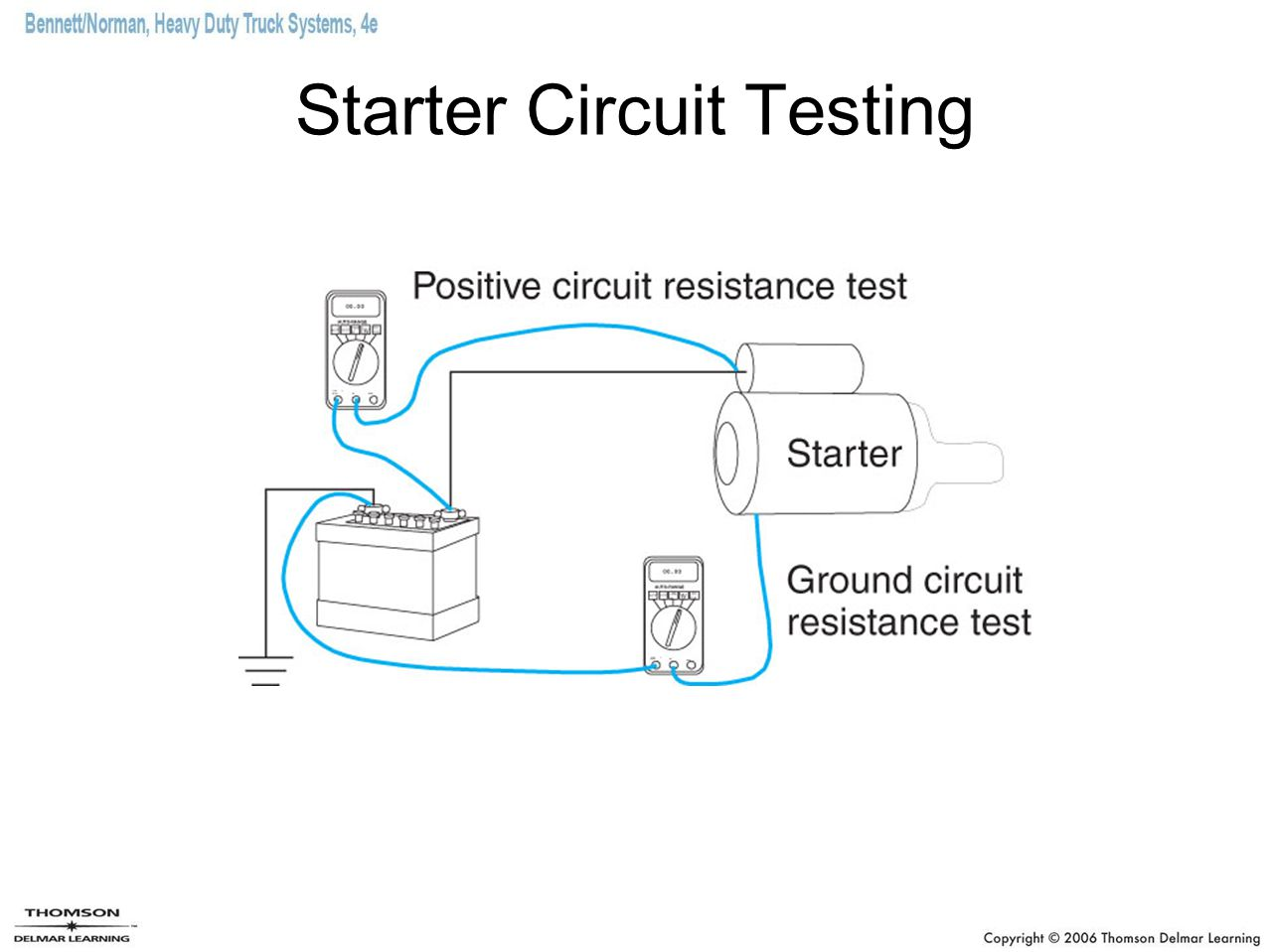 Chapter 9 Cranking Systems Ppt Video Online Download Growler Wiring Diagram 28 Starter Circuit Testing