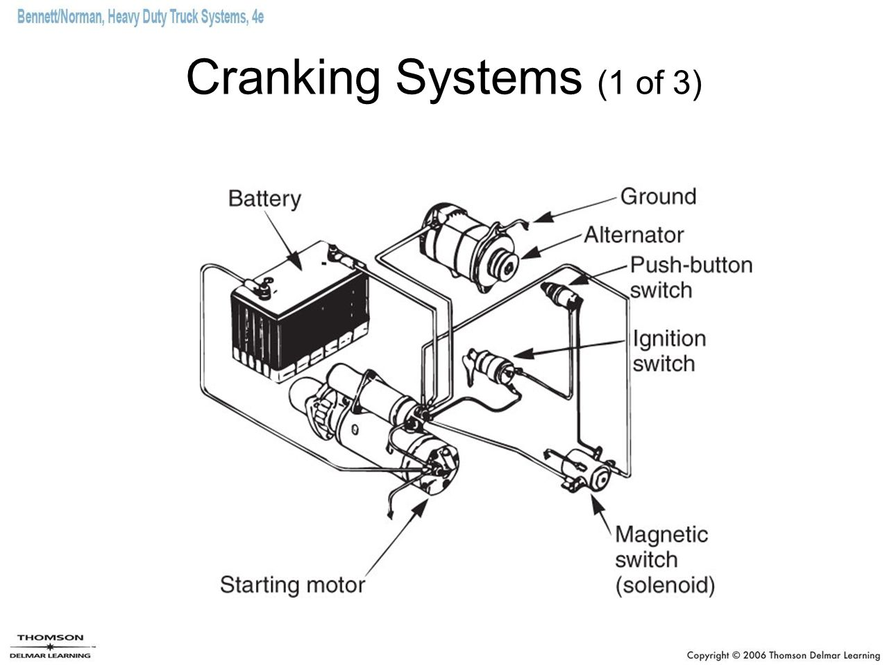 Chapter 9 Cranking Systems Ppt Video Online Download Growler Wiring Diagram 4 1 Of 3