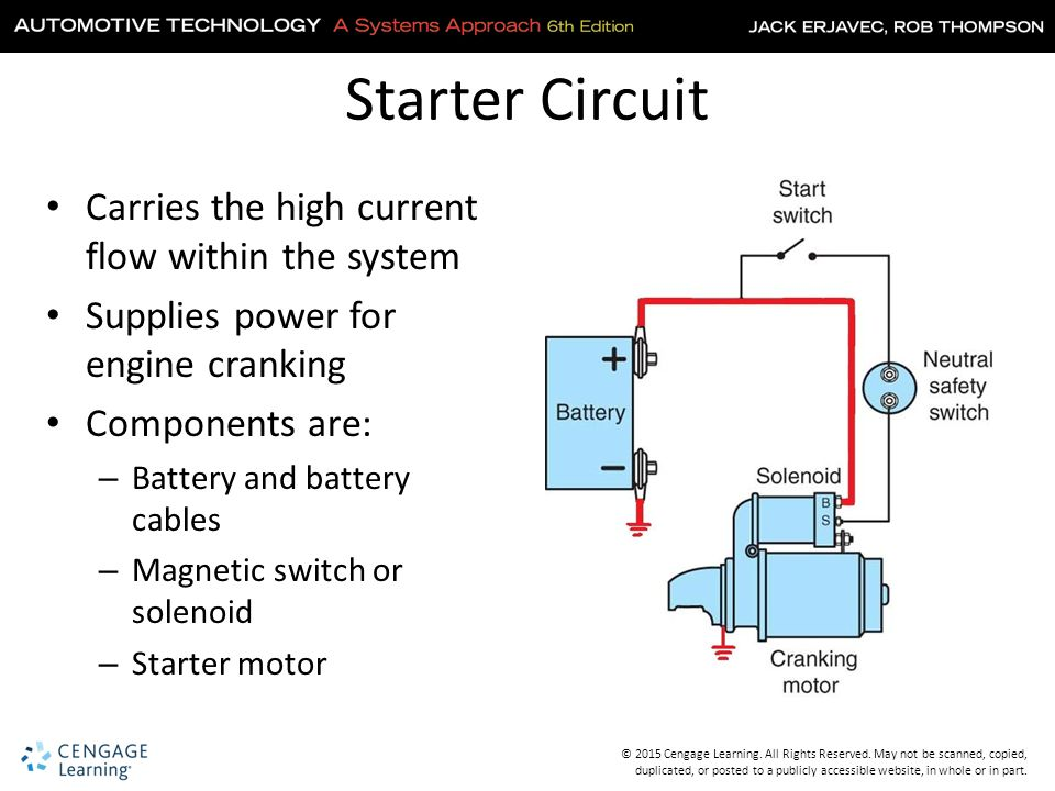 Starting and Motor Systems - ppt download