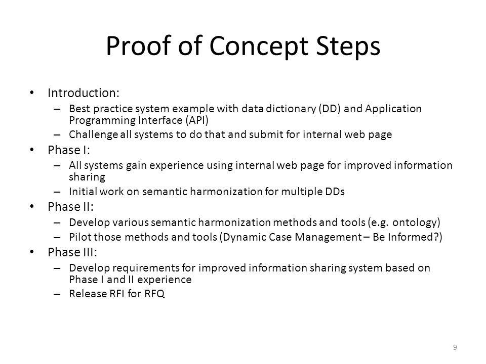 Concept engineer resume samples | velvet jobs.